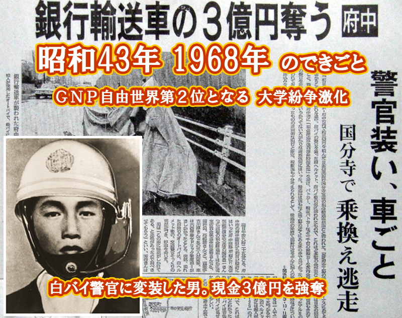 1分で分かる!激動の昭和史 昭和43年(1968年)そのときあなたは ...