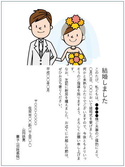結婚式通知状の文例