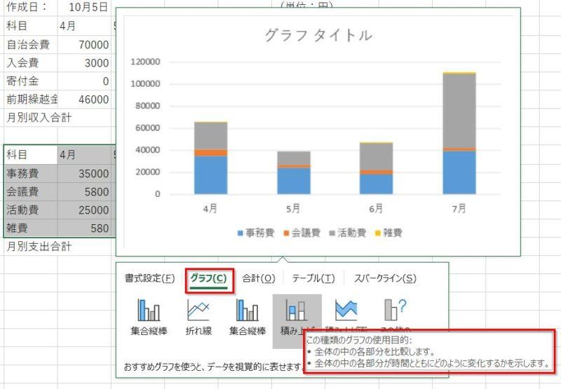 クイック分析ツールのグラフ積み上げ