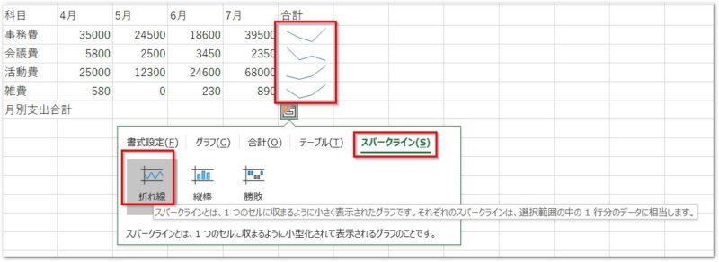 クイック分析ツールのスパークラインタブの折れ線