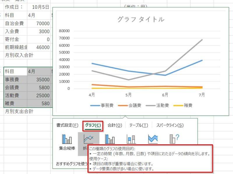 クイック分析ツールのグラフ折れ線