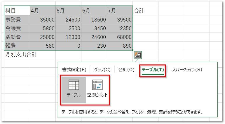 クイック分析ツールのテーブルタブ