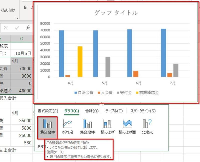クイック分析ツールのグラフ集合縦棒