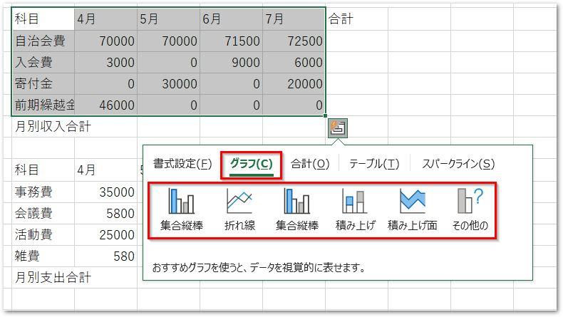 クイック分析ツールのグラフタブ