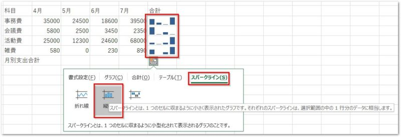 クイック分析ツールのスパークラインタブの縦棒