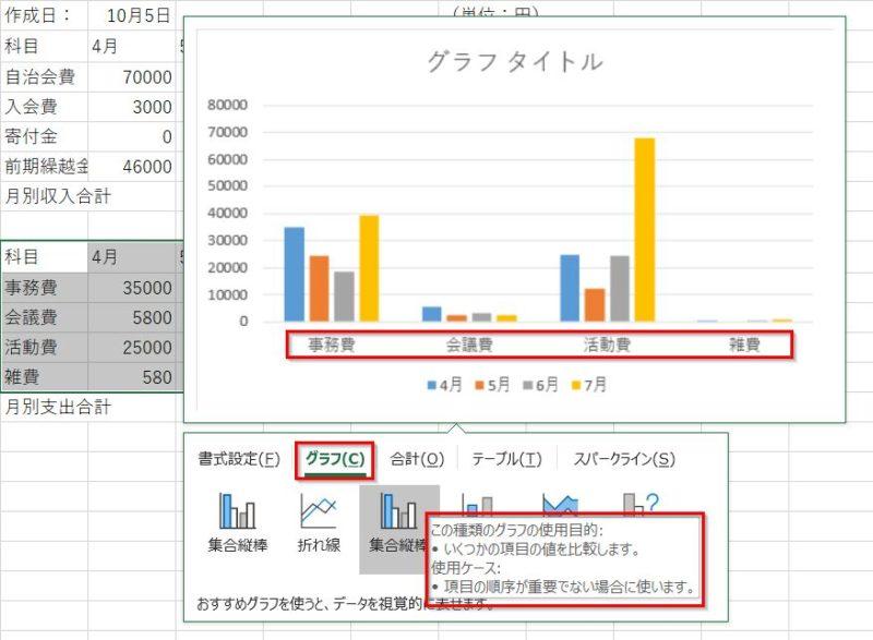 クイック分析ツールのグラフ集合縦棒行列入替
