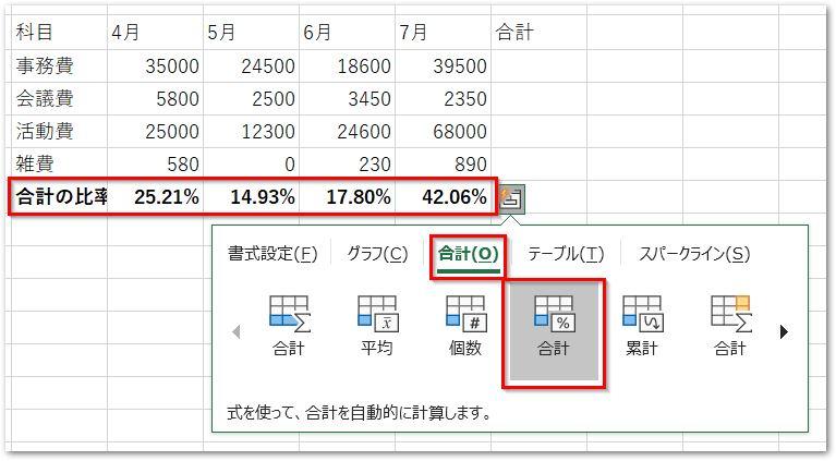 クイック分析ツールの合計タブ合計(%)