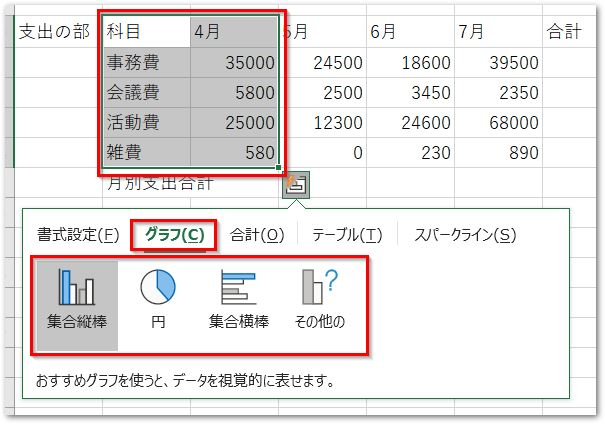 クイック分析ツールのグラフ表示変わる