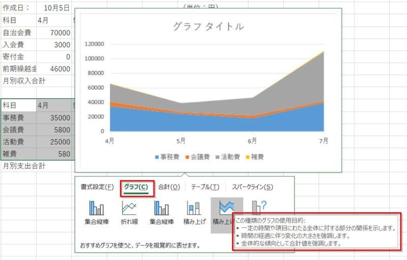 クイック分析ツールのグラフ積み上げ面