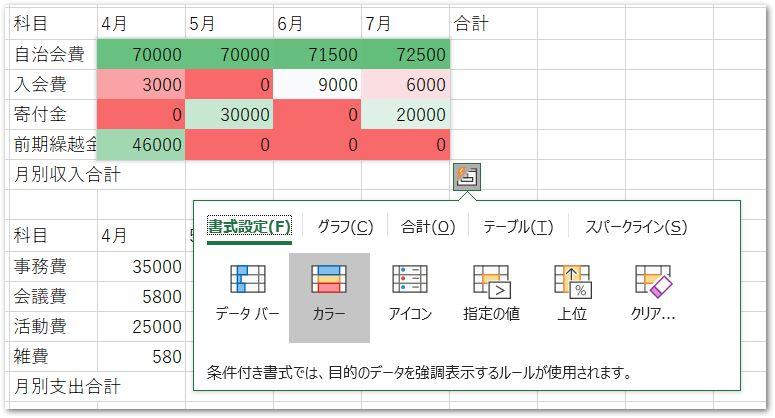 クイック分析ツールのカラー