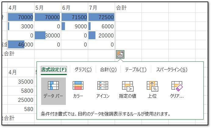 クイック分析ツールのデータバー