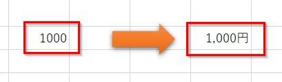 ユーザー定義(円を追加)